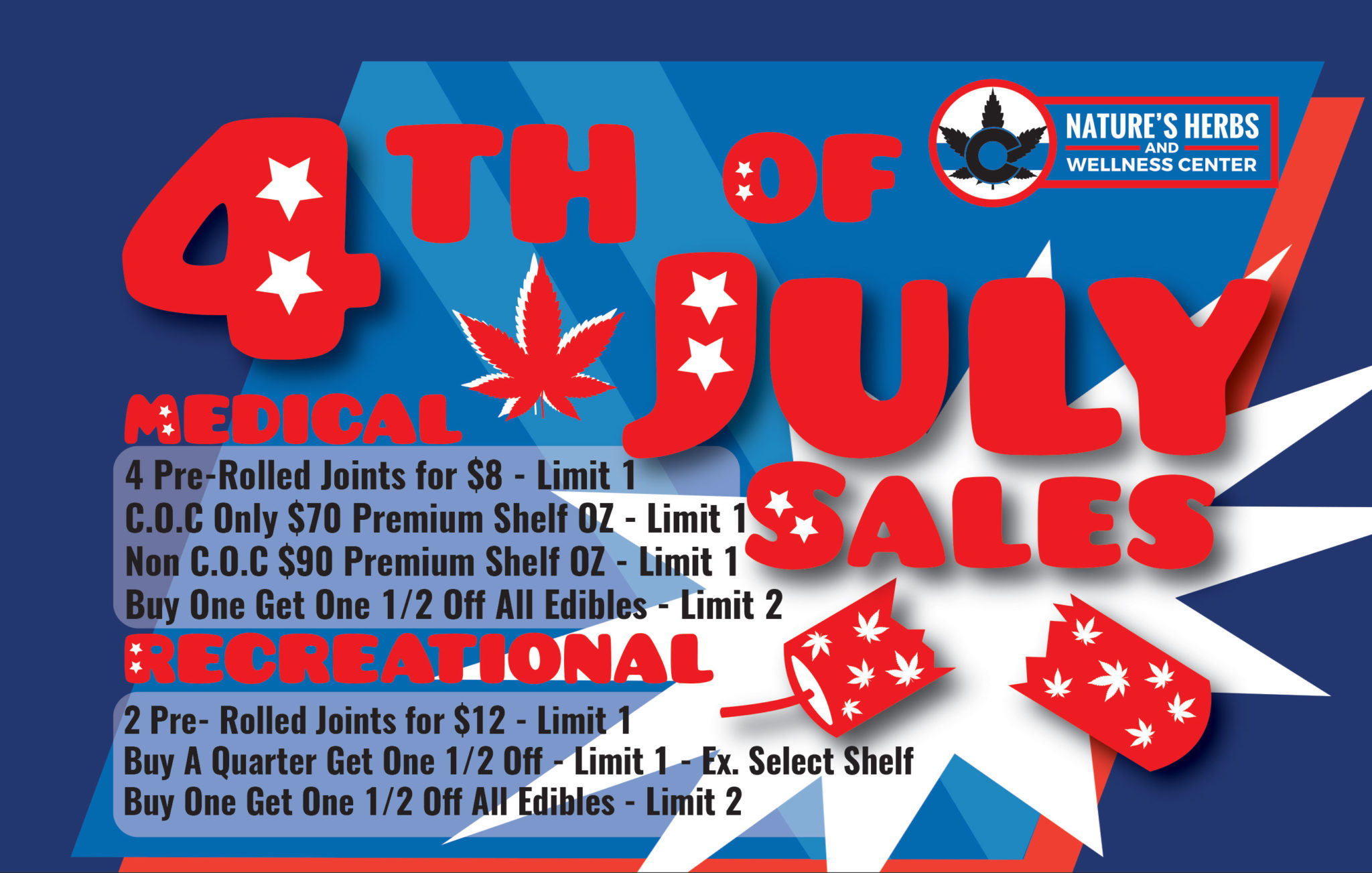 4th of July Sales – July 2019